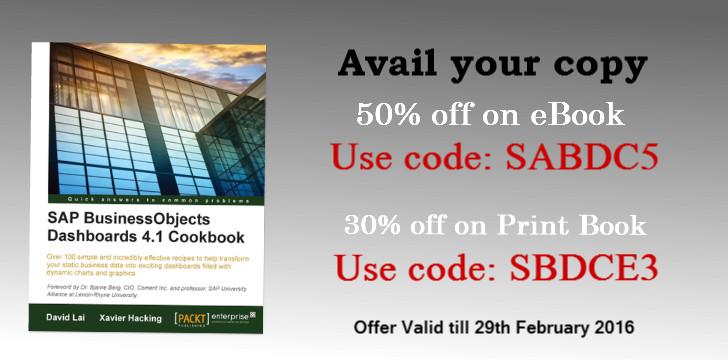 SAP discount banner
